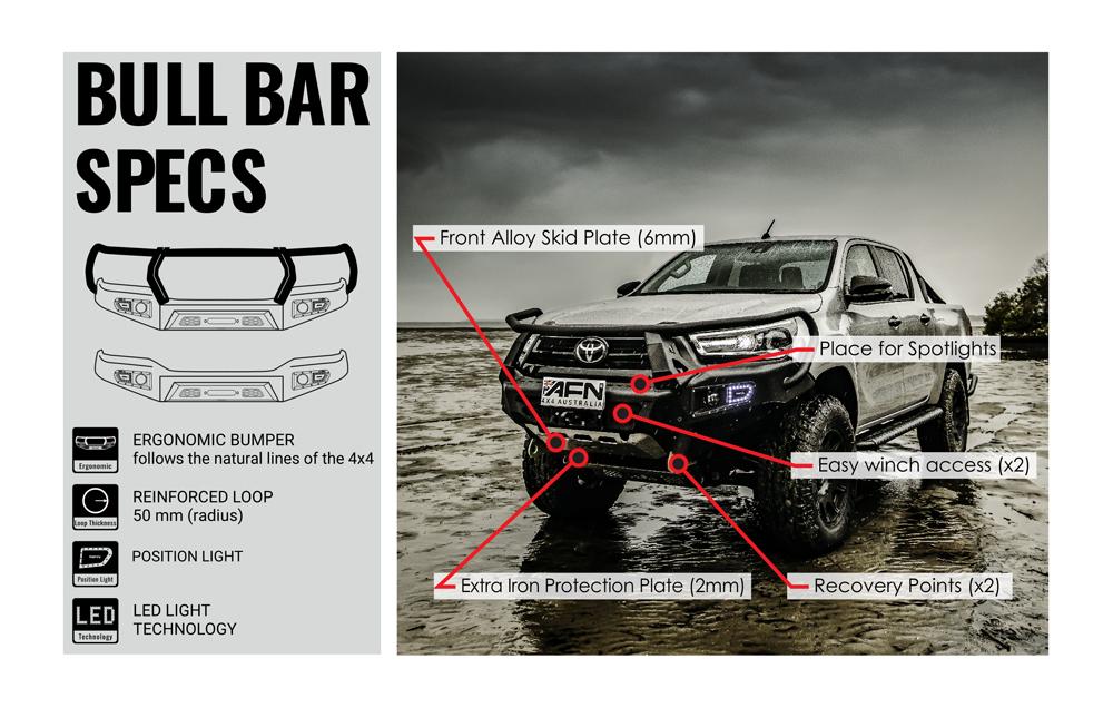 Banner D-max specs
